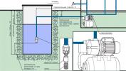 Станция водоснабжения IBO AJ 50/60 24л+защита по сух.ходу